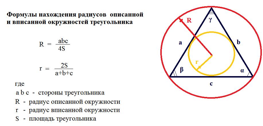 Найти отношение радиусов вписанной и описанной окружностей