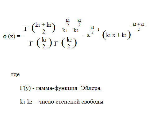Плотность вероятности распределения Фишера-Снедекора