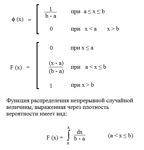 Равномерный закон распределения