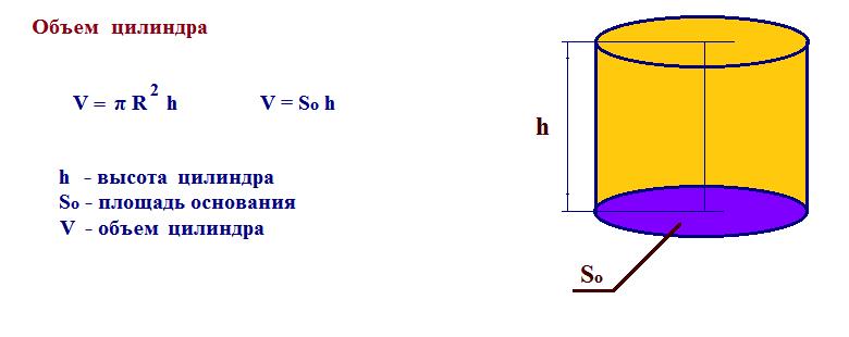 объем цилиндра онлайн калькулятор кредиты СКБ-Банк Волгодонске